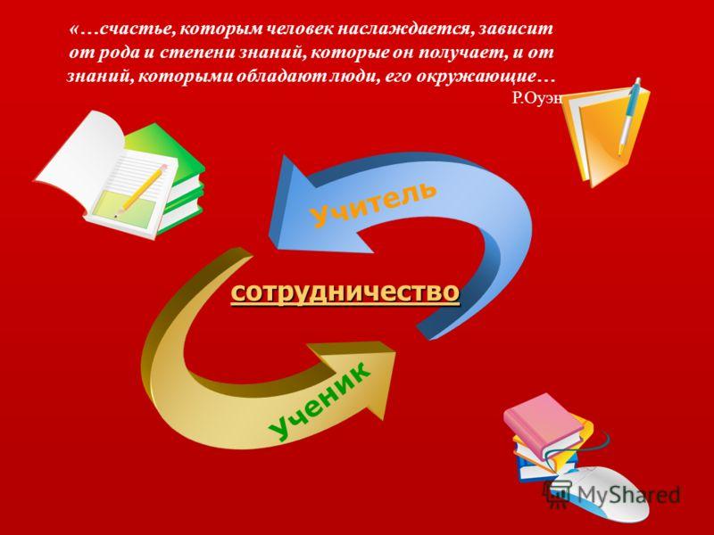 сотрудничество Учитель Ученик «…счастье, которым человек наслаждается, зависит от рода и степени знаний, которые он получает, и от знаний, которыми обладают люди, его окружающие… Р.Оуэн