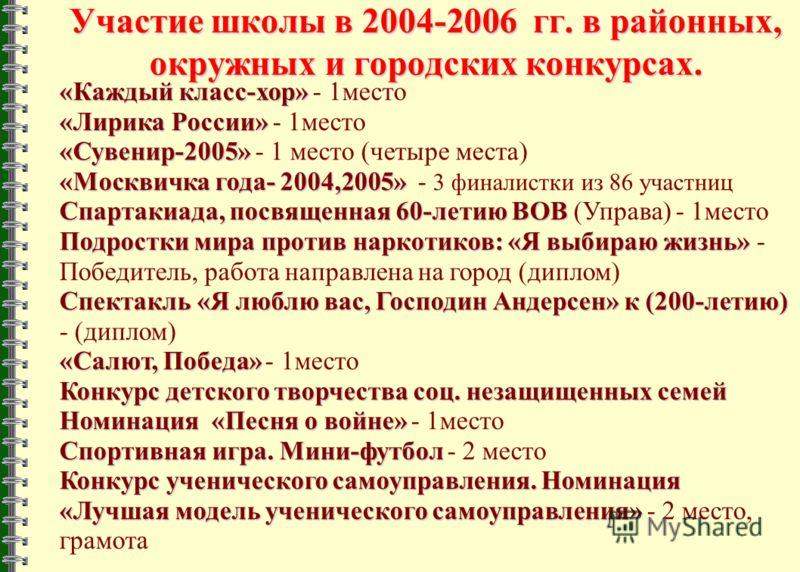 Участие школы в 2004-2006 гг. в районных, окружных и городских конкурсах. «Каждый класс-хор» «Каждый класс-хор» - 1место «Лирика России» «Лирика России» - 1место «Сувенир-2005» «Сувенир-2005» - 1 место (четыре места) «Москвичка года- 2004,2005» «Моск