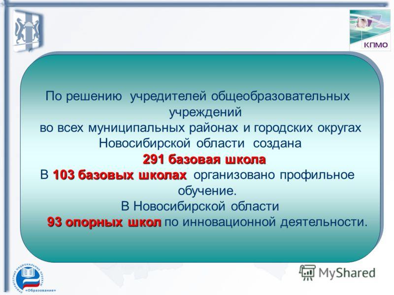 По решению учредителей общеобразовательных учреждений во всех муниципальных районах и городских округах 291 базовая школа Новосибирской области создана 291 базовая школа. 103 базовых школах В 103 базовых школах организовано профильное обучение. 93 оп