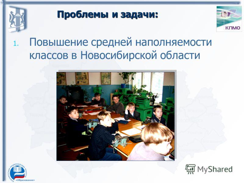 Проблемы и задачи: 1. Повышение средней наполняемости классов в Новосибирской области