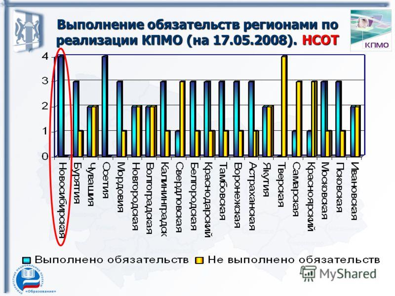 Выполнение обязательств регионами по реализации КПМО (на 17.05.2008). НСОТ