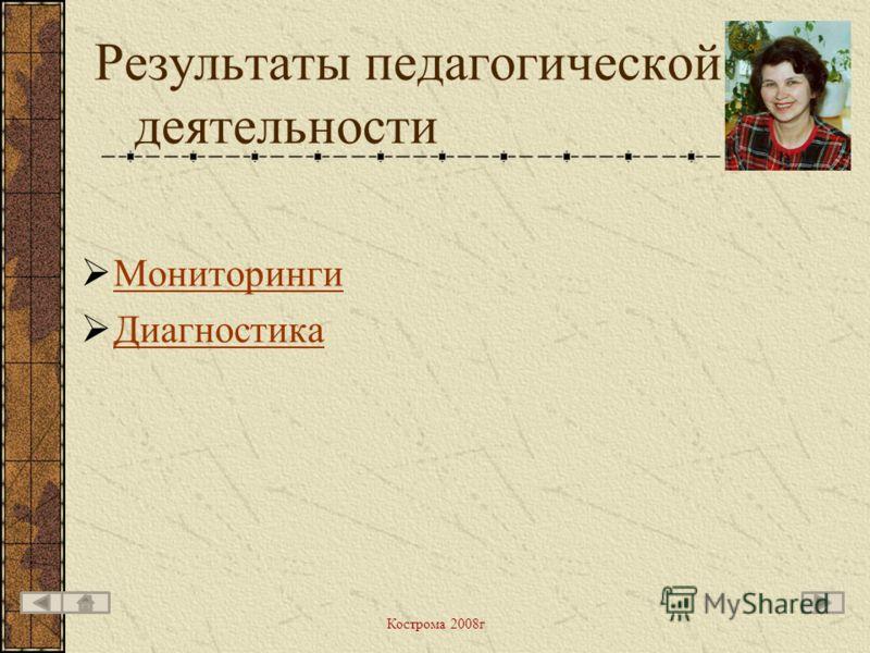 Результаты педагогической деятельности Кострома 2008г Мониторинги Диагностика