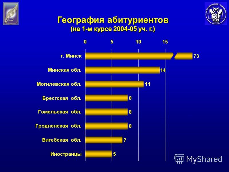 География абитуриентов (на 1-м курсе 2004-05 уч. г.)