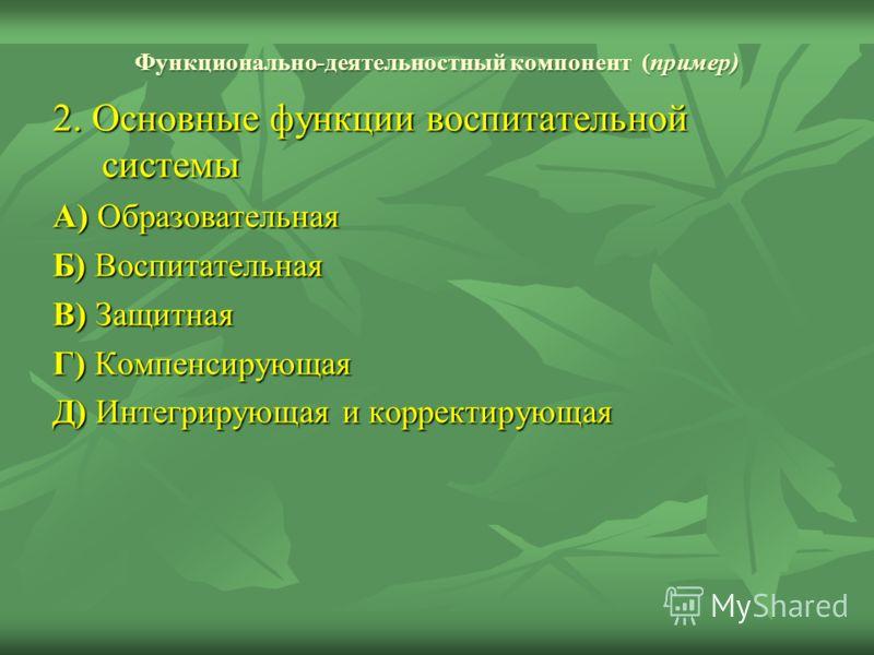 Функционально-деятельностный компонент (пример) 2. Основные функции воспитательной системы А) Образовательная Б) Воспитательная В) Защитная Г) Компенсирующая Д) Интегрирующая и корректирующая