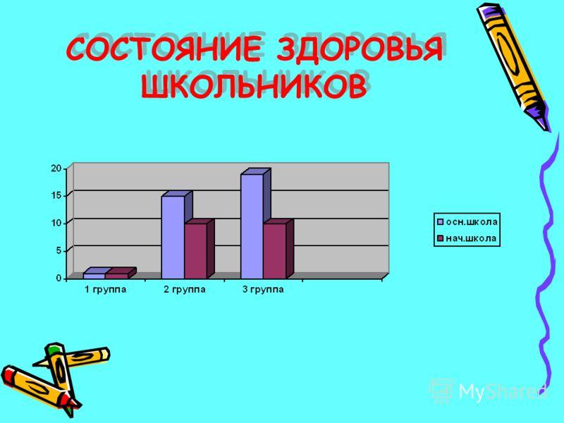 Итоги качества знаний учащихся по итогам 2006-2007 уч.г. Качество знаний: Со 2 по 4 класс 67% С 5 по 9 класс 34% По школе: 44%