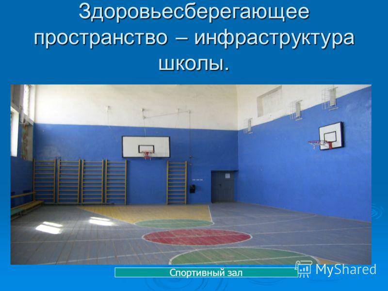 Здоровьесберегающее пространство – инфраструктура школы. Спортивный зал
