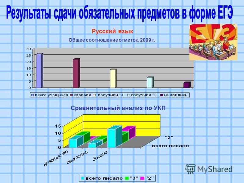 Русский язык Общее соотношение отметок. 2009 г. Сравнительный анализ по УКП