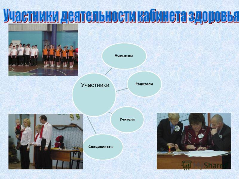 Ученики РодителиУчителя Специалисты Участники