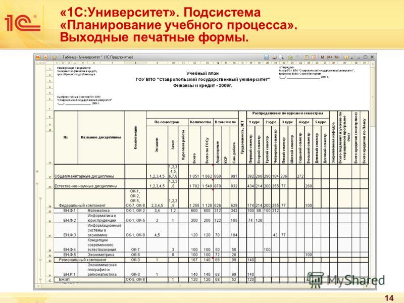 14 «1С:Университет». Подсистема «Планирование учебного процесса». Выходные печатные формы.