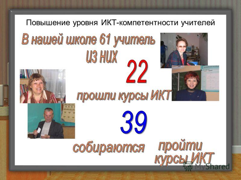 Повышение уровня ИКТ-компетентности учителей