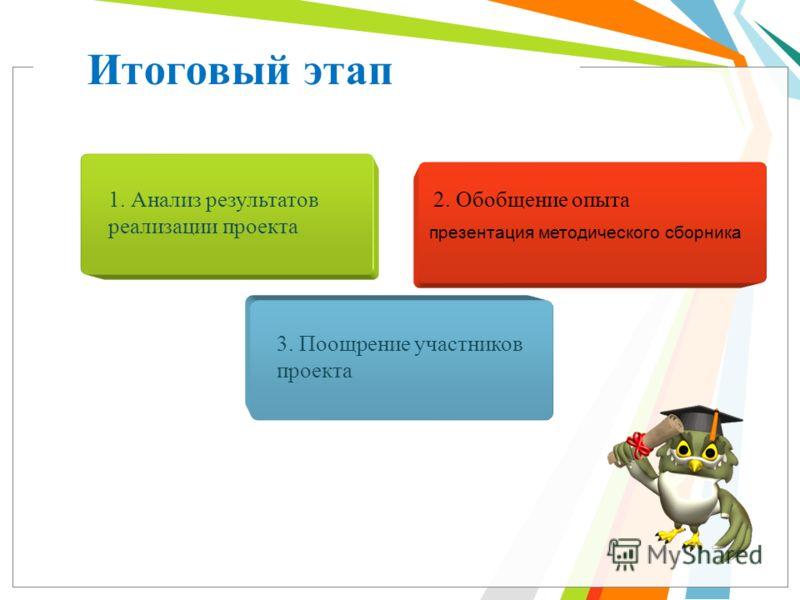 Итоговый этап презентация методического сборника 1. Анализ результатов реализации проекта 2. Обобщение опыта 3. Поощрение участников проекта
