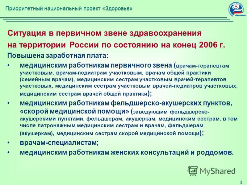 2 Ситуация в первичном звене здравоохранения на территории России на конец 2005 г. укомплектованность поликлиник врачами – 56%, на селе – 25 – 30%; средний возраст врачей первичного звена – 52 года; повышение квалификации врачей участковой службы – 3