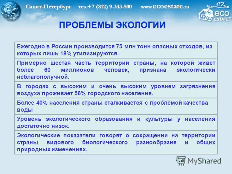 ПРОБЛЕМЫ ЭКОЛОГИИ Ежегодно в России производится 75 млн тонн опасных отходов, из которых лишь 18% утилизируются. В городах с высоким и очень высоким уровнем загрязнения воздуха проживает 56% городского населения. Экологические показатели говорят о со