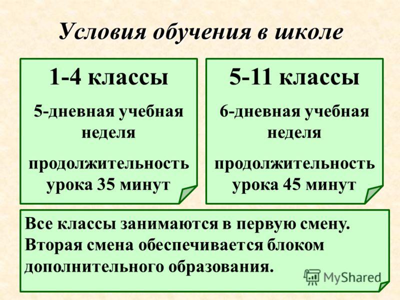 Условия обучения в школе 1-4 классы 5-дневная учебная неделя продолжительность урока 35 минут 5-11 классы 6-дневная учебная неделя продолжительность урока 45 минут Все классы занимаются в первую смену. Вторая смена обеспечивается блоком дополнительно