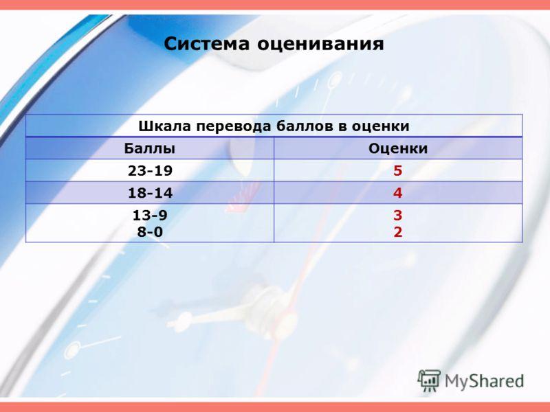 Система оценивания Шкала перевода баллов в оценки БаллыОценки 23-195 18-144 13-9 8-0 3232