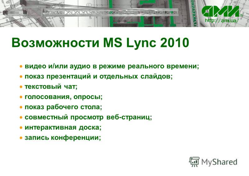 Возможности MS Lync 2010 видео и/или аудио в режиме реального времени; показ презентаций и отдельных слайдов; текстовый чат; голосования, опросы; показ рабочего стола; совместный просмотр веб-страниц; интерактивная доска; запись конференции;