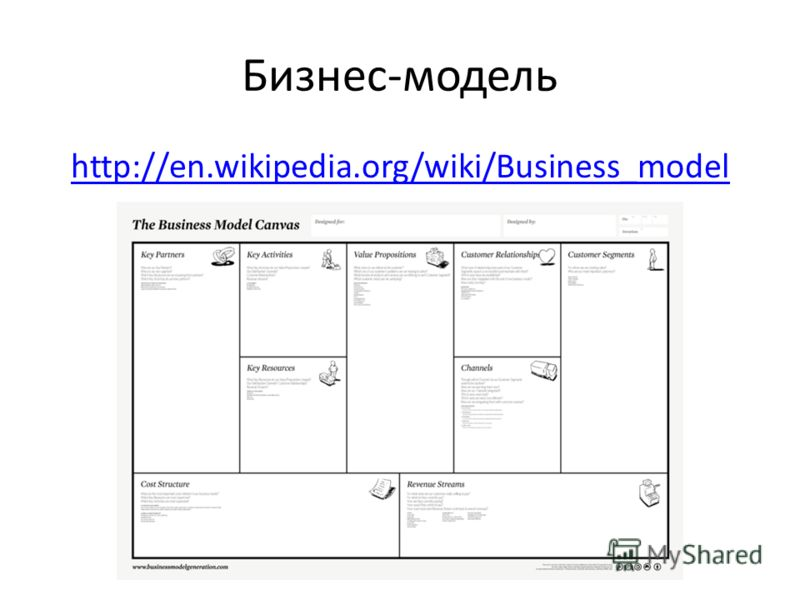 Бизнес-модель http://en.wikipedia.org/wiki/Business_model
