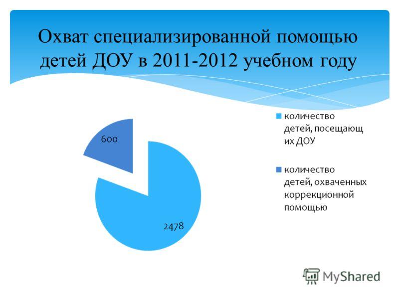 Охват специализированной помощью детей ДОУ в 2011-2012 учебном году