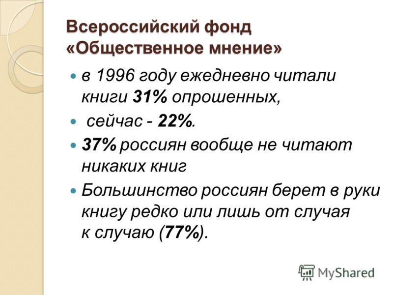 Всероссийский фонд «Общественное мнение» в 1996 году ежедневно читали книги 31% опрошенных, сейчас - 22%. 37% россиян вообще не читают никаких книг Большинство россиян берет в руки книгу редко или лишь от случая к случаю (77%).