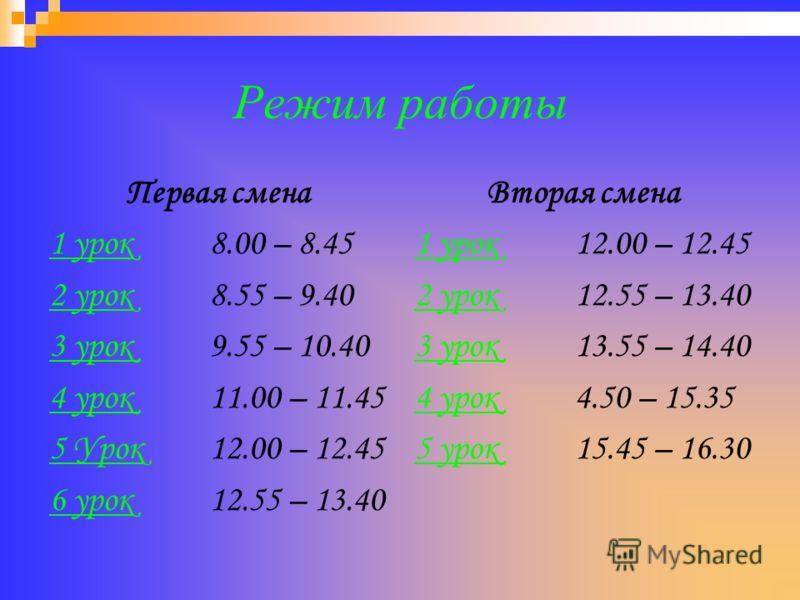 Режим работы Первая смена 1 урок 8.00 – 8.45 2 урок 8.55 – 9.40 3 урок 9.55 – 10.40 4 урок 11.00 – 11.45 5 Урок 12.00 – 12.45 6 урок 12.55 – 13.40 Вторая смена 1 урок 12.00 – 12.45 2 урок 12.55 – 13.40 3 урок 13.55 – 14.40 4 урок 4.50 – 15.35 5 урок