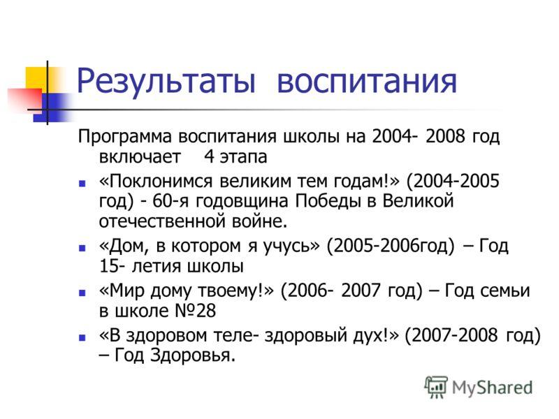 Результаты воспитания Программа воспитания школы на 2004- 2008 год включает 4 этапа «Поклонимся великим тем годам!» (2004-2005 год) - 60-я годовщина Победы в Великой отечественной войне. «Дом, в котором я учусь» (2005-2006год) – Год 15- летия школы «