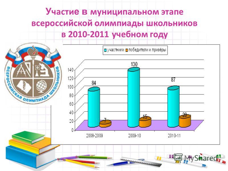 У части е в муниципальном этапе всероссийской олимпиады школьников в 2010-2011 учебном году