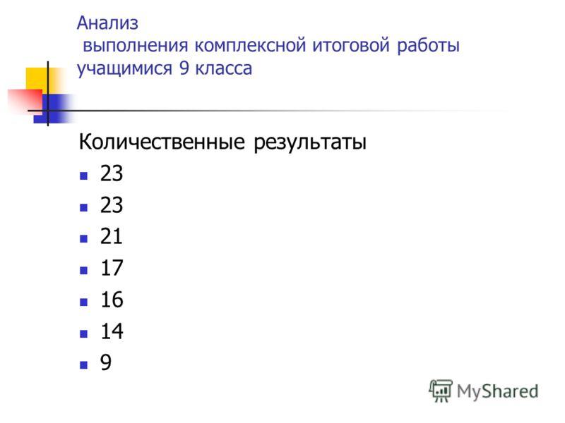 Анализ выполнения комплексной итоговой работы учащимися 9 класса Количественные результаты 23 21 17 16 14 9
