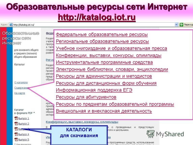 Образовательные ресурсы сети Интернет http://katalog.iot.ru http://katalog.iot.ru Федеральные образовательные ресурсы Региональные образовательные ресурсы Учебное книгоиздание и образовательная пресса Конференции, выставки, конкурсы, олимпиады Инстру