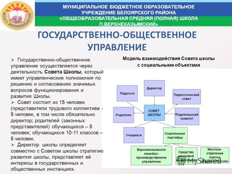 ГОСУДАРСТВЕННО-ОБЩЕСТВЕННОЕ УПРАВЛЕНИЕ Модель взаимодействия Совета школы с социальными объектами МУНИЦИПАЛЬНОЕ БЮДЖЕТНОЕ ОБРАЗОВАТЕЛЬНОЕ УЧРЕЖДЕНИЕ БЕЛОЯРСКОГО РАЙОНА «ОБЩЕОБРАЗОВАТЕЛЬНАЯ СРЕДНЯЯ (ПОЛНАЯ) ШКОЛА П.ВЕРХНЕКАЗЫМСКИЙ» Государственно-обще