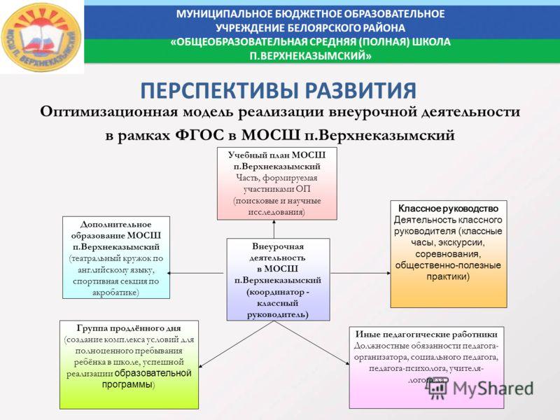 ПЕРСПЕКТИВЫ РАЗВИТИЯ Оптимизационная модель реализации внеурочной деятельности в рамках ФГОС в МОСШ п.Верхнеказымский МУНИЦИПАЛЬНОЕ БЮДЖЕТНОЕ ОБРАЗОВАТЕЛЬНОЕ УЧРЕЖДЕНИЕ БЕЛОЯРСКОГО РАЙОНА «ОБЩЕОБРАЗОВАТЕЛЬНАЯ СРЕДНЯЯ (ПОЛНАЯ) ШКОЛА П.ВЕРХНЕКАЗЫМСКИЙ»