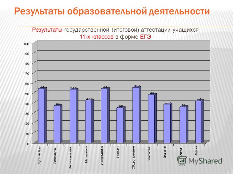 Результаты образовательной деятельности Результаты государственной (итоговой) аттестации учащихся 11-х классов в форме ЕГЭ