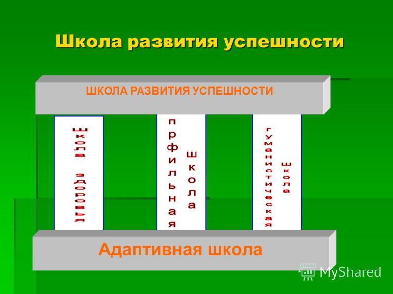 Школа развития успешности ШКОЛА РАЗВИТИЯ УСПЕШНОСТИ Адаптивная школа
