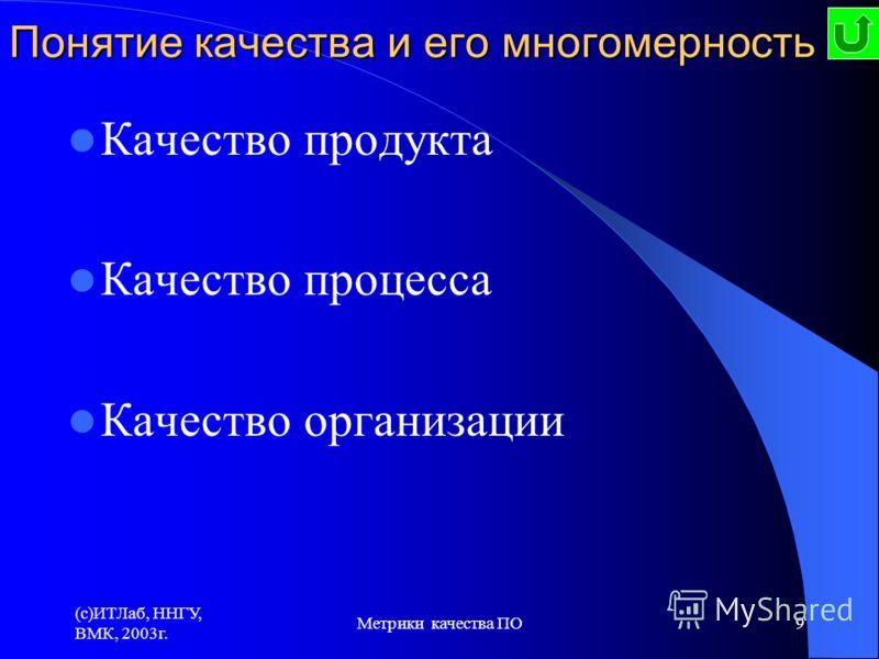 (c)ИТЛаб, ННГУ, ВМК, 2003г. Метрики качества ПО9 Качество продукта Качество процесса Качество организации Понятие качества и его многомерность