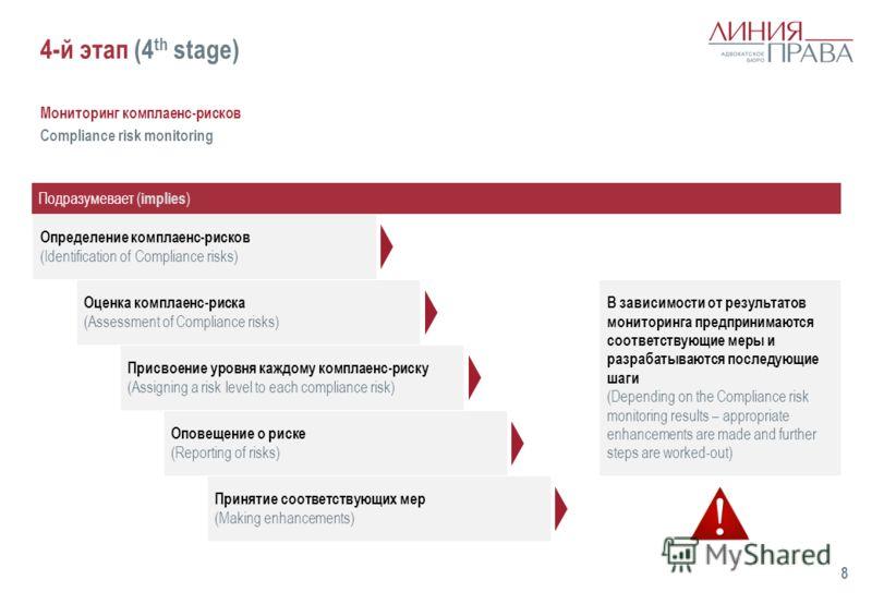 4-й этап (4 th stage) Мониторинг комплаенс-рисков Compliance risk monitoring Подразумевает ( implies ) 8 В зависимости от результатов мониторинга предпринимаются соответствующие меры и разрабатываются последующие шаги (Depending on the Compliance ris