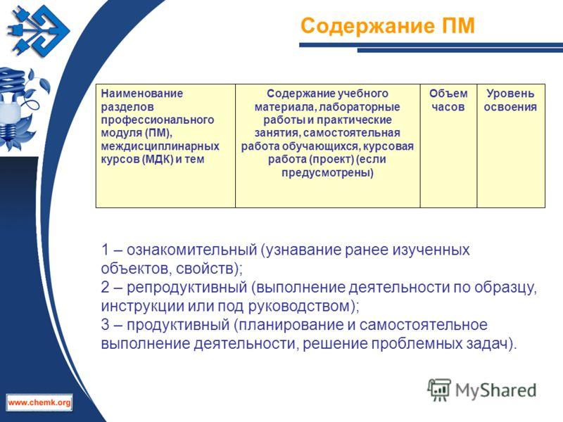 Содержание ПМ Наименование разделов профессионального модуля (ПМ), междисциплинарных курсов (МДК) и тем Содержание учебного материала, лабораторные работы и практические занятия, самостоятельная работа обучающихся, курсовая работа (проект) (если пред