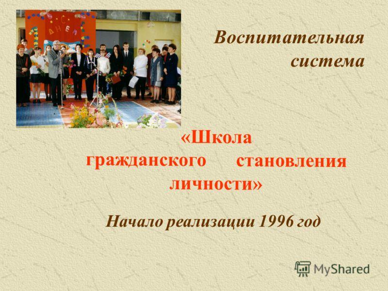 «Школа гражданского становления личности» Воспитательная система Начало реализации 1996 год