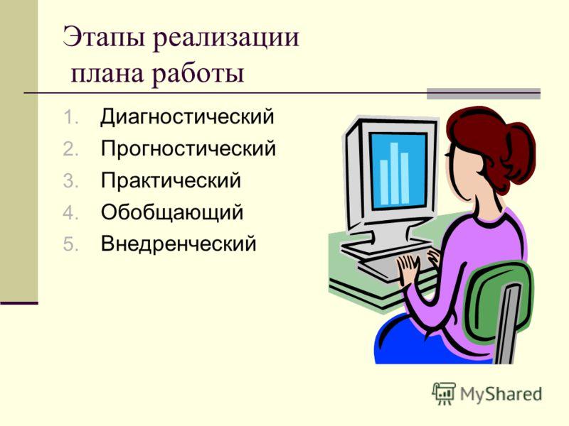 Этапы реализации плана работы 1. Диагностический 2. Прогностический 3. Практический 4. Обобщающий 5. Внедренческий