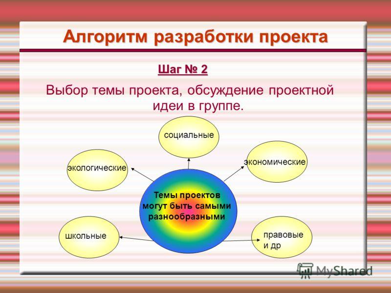 Алгоритм разработки проекта Выбор темы проекта, обсуждение проектной идеи в группе. Шаг 2 Темы проектов могут быть самыми разнообразными правовые и др школьные экономические социальные экологические