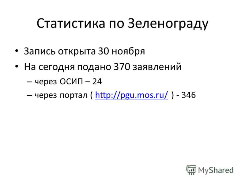 Статистика по Зеленограду Запись открыта 30 ноября На сегодня подано 370 заявлений – через ОСИП – 24 – через портал ( http://pgu.mos.ru/ ) - 346http://pgu.mos.ru/