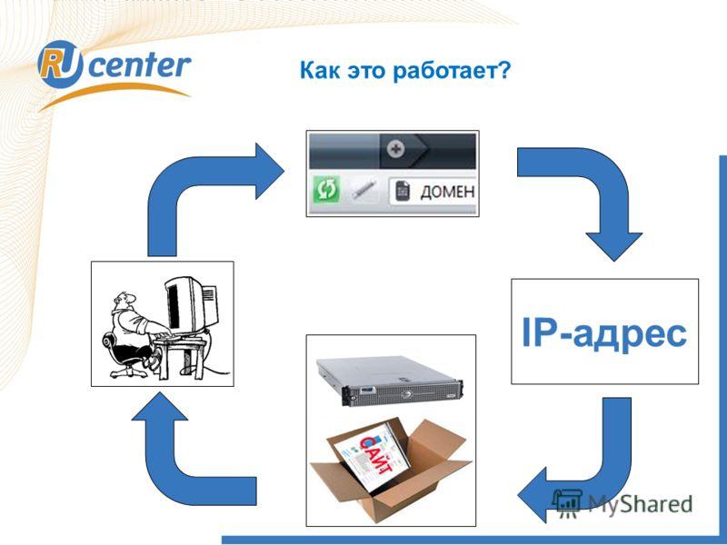 Как это работает? IP-адрес