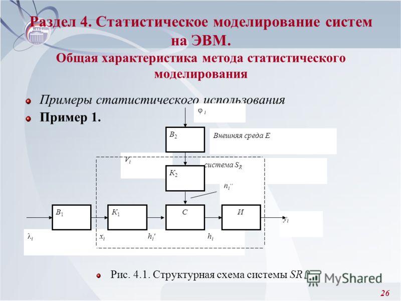 26 Раздел 4. Статистическое моделирование систем на ЭВМ. Общая характеристика метода статистического моделирования Примеры статистического использования Пример 1. Рис. 4.1. Структурная схема системы SR yiyi h i '' λ i x i h i ' h i ViVi система S R В