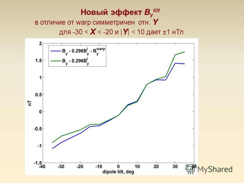 Новый эффект B y tilt в отличие от warp cимметричен отн. Y для -30 < X < -20 и | Y | < 10 дает ±1 нТл