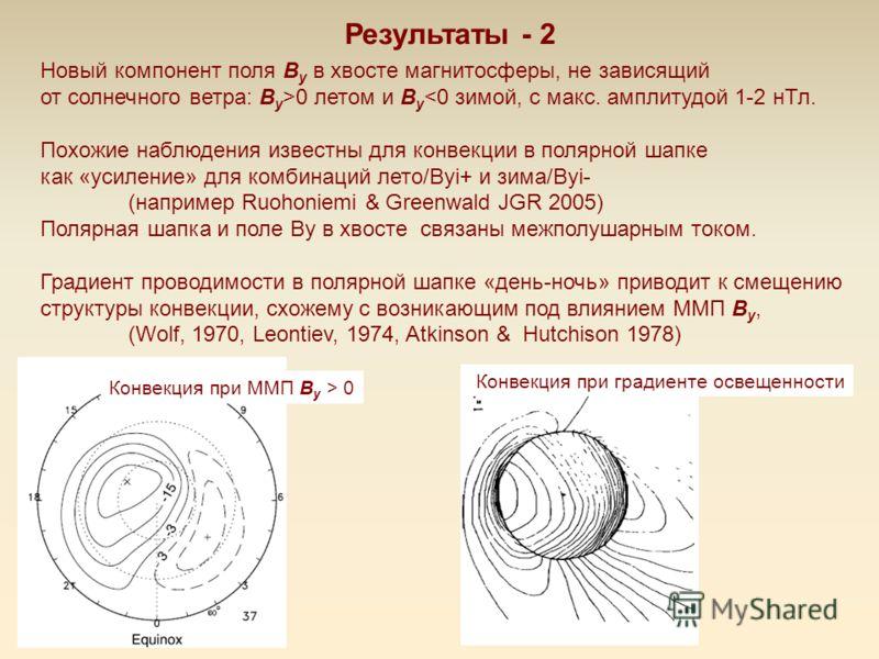 Результаты - 2 Новый компонент поля B y в хвосте магнитосферы, не зависящий от солнечного ветра: B y >0 летом и B y  0 Конвекция при градиенте освещенности