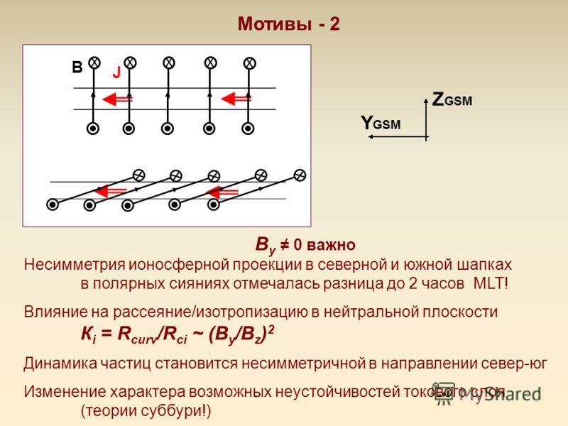 Мотивы - 2 Y GSM Z GSM B J x x x xx xxxx x B y 0 важно Несимметрия ионосферной проекции в северной и южной шапках в полярных сияниях отмечалась разница до 2 часов MLT! Влияние на рассеяние/изотропизацию в нейтральной плоскости К i = R curv /R ci ~ (B