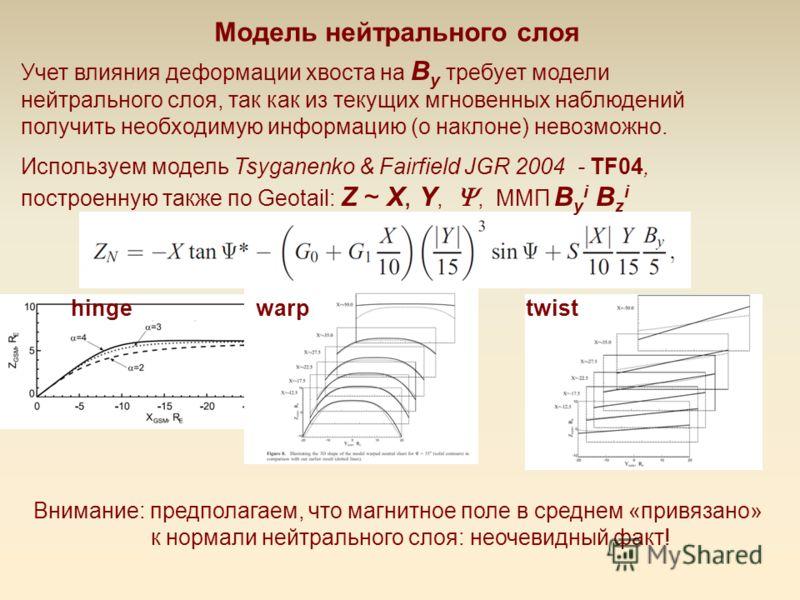 Модель нейтрального слоя Учет влияния деформации хвоста на B y требует модели нейтрального слоя, так как из текущих мгновенных наблюдений получить необходимую информацию (о наклоне) невозможно. Используем модель Tsyganenko & Fairfield JGR 2004 - TF04