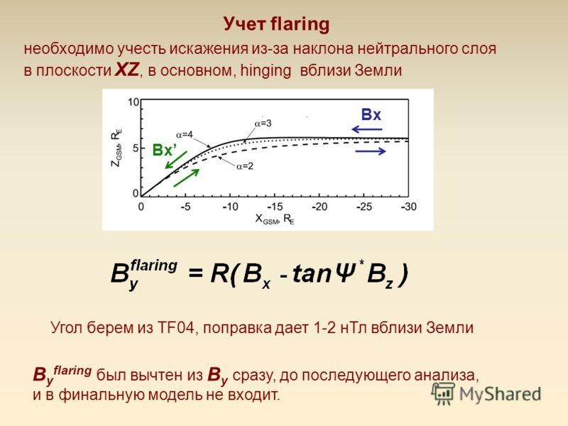Учет flaring необходимо учесть искажения из-за наклона нейтрального слоя в плоскости XZ, в основном, hinging вблизи Земли Bx Угол берем из TF04, поправка дает 1-2 нТл вблизи Земли B y flaring был вычтен из B y сразу, до последующего анализа, и в фина
