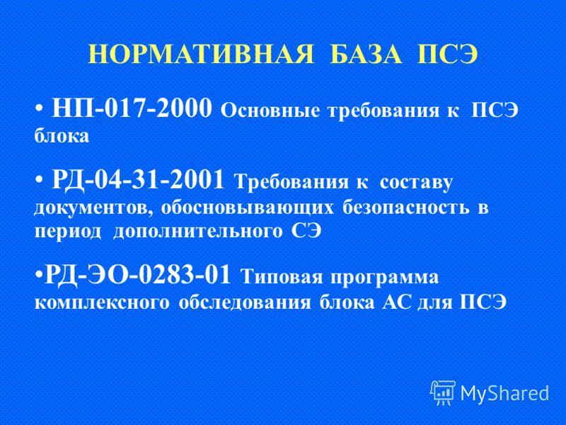 НП-017-2000 Основные требования к ПСЭ блока РД-04-31-2001 Требования к составу документов, обосновывающих безопасность в период дополнительного СЭ РД-ЭО-0283-01 Типовая программа комплексного обследования блока АС для ПСЭ НОРМАТИВНАЯ БАЗА ПСЭ
