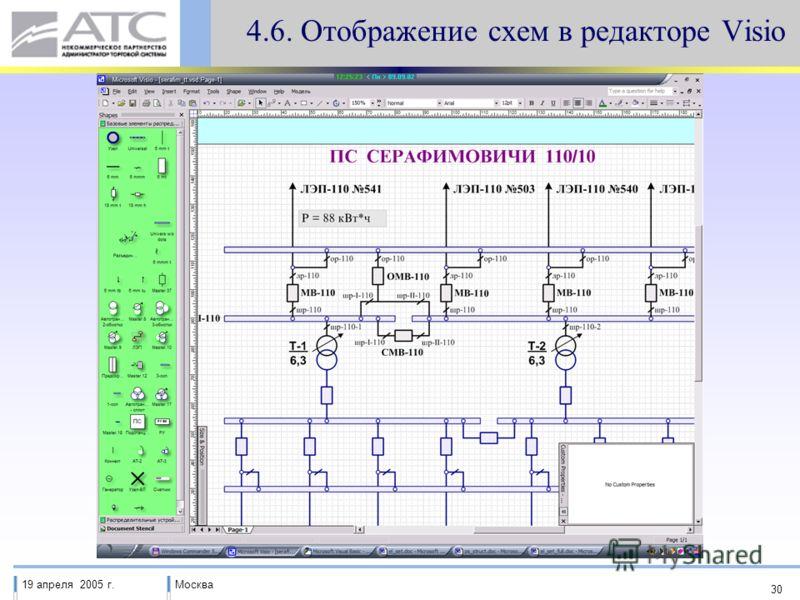 19 апреля 2005 г.Москва 30 4.6. Отображение схем в редакторе Visio