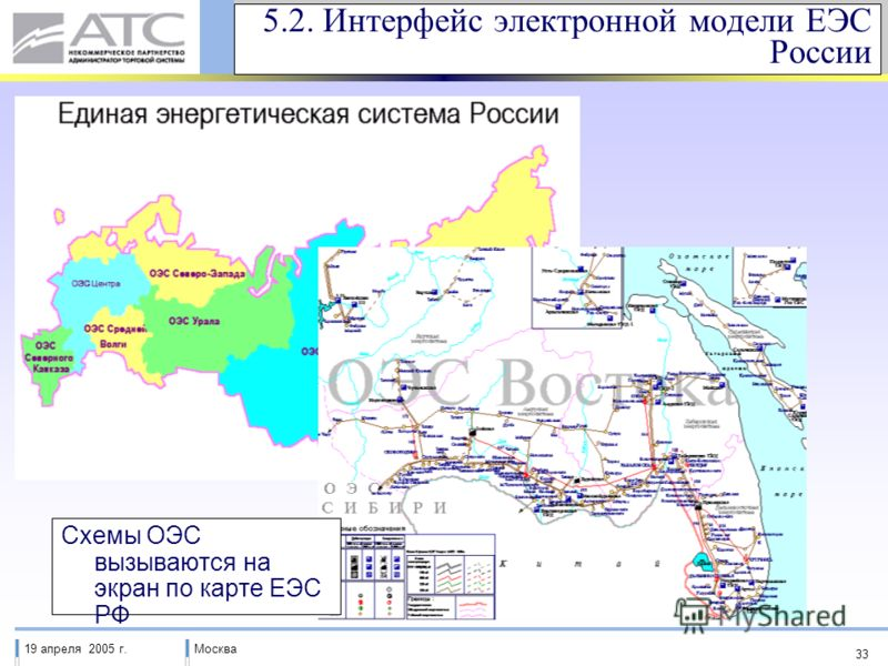 19 апреля 2005 г.Москва 33 5.2. Интерфейс электронной модели ЕЭС России Схемы ОЭС вызываются на экран по карте ЕЭС РФ