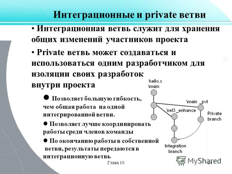 Глава 1024 Интеграционные и private ветви Интеграционная ветвь служит для хранения общих изменений участников проекта Private ветвь может создаваться и использоваться одним разработчиком для изоляции своих разработок внутри проекта Позволяет большую